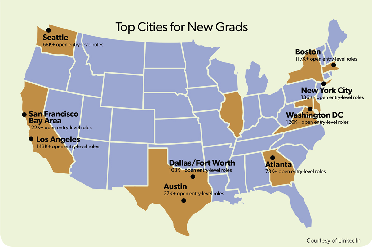 top cities for new grads
